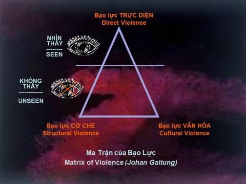 Matrix_Violence